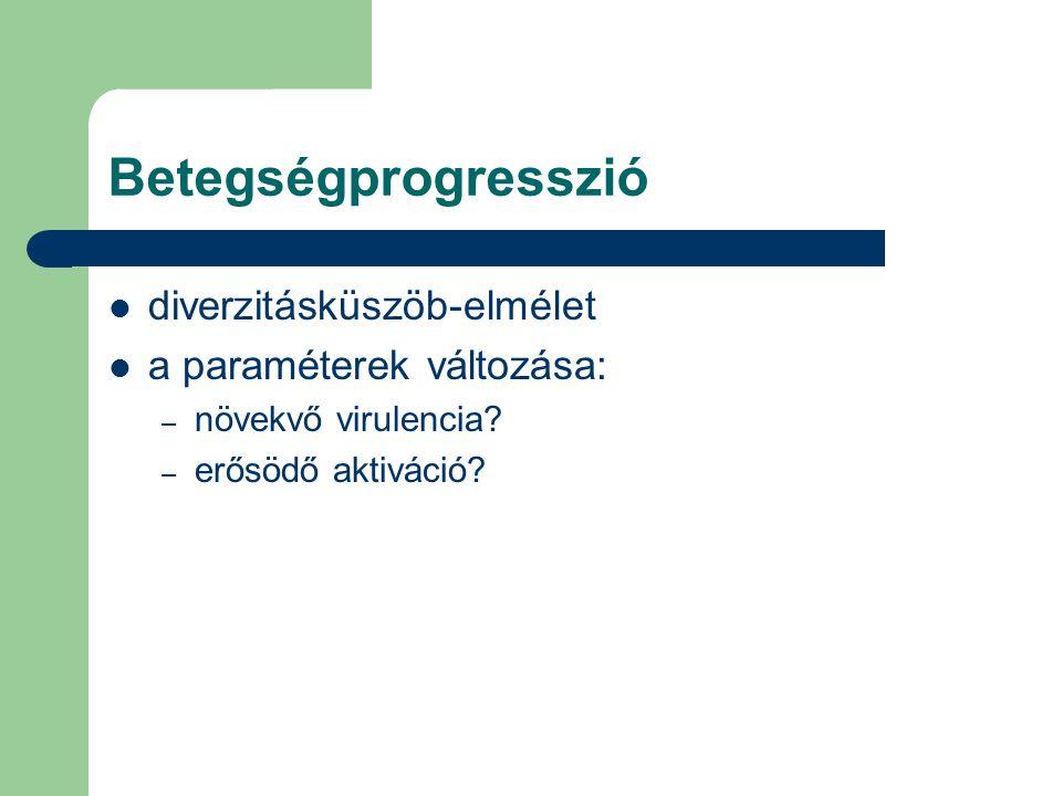 Betegségprogresszió diverzitásküszöb-elmélet a paraméterek változása: – növekvő virulencia.