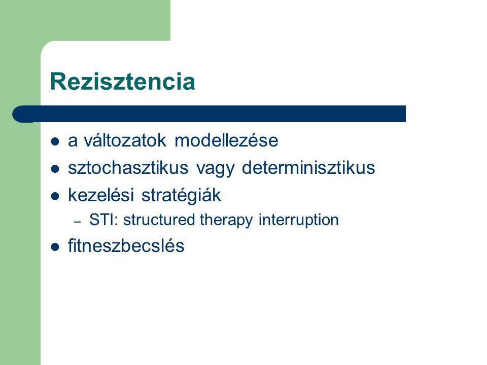 Rezisztencia a változatok modellezése sztochasztikus vagy determinisztikus kezelési stratégiák – STI: structured therapy interruption fitneszbecslés