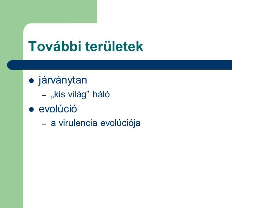 """További területek járványtan – """"kis világ háló evolúció – a virulencia evolúciója"""