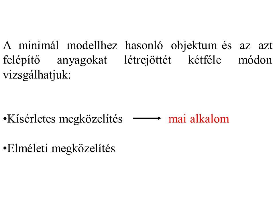 A minimál modellhez hasonló objektum és az azt felépítő anyagokat létrejöttét kétféle módon vizsgálhatjuk: Kísérletes megközelítés Elméleti megközelít