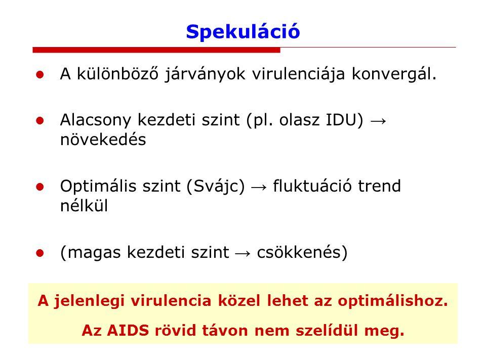 Spekuláció A különböző járványok virulenciája konvergál.