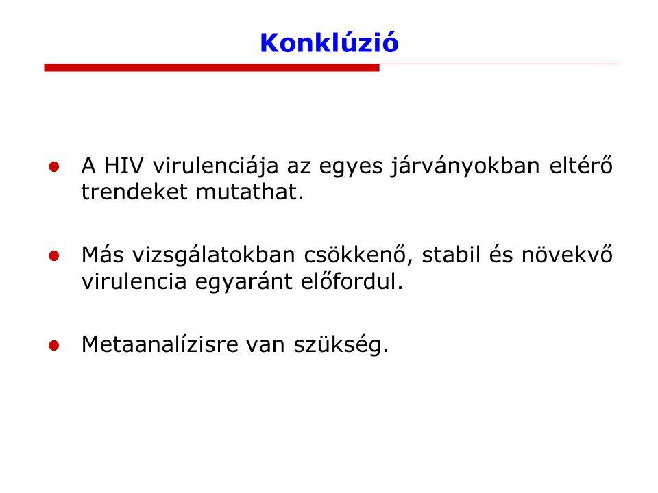 Konklúzió A HIV virulenciája az egyes járványokban eltérő trendeket mutathat.