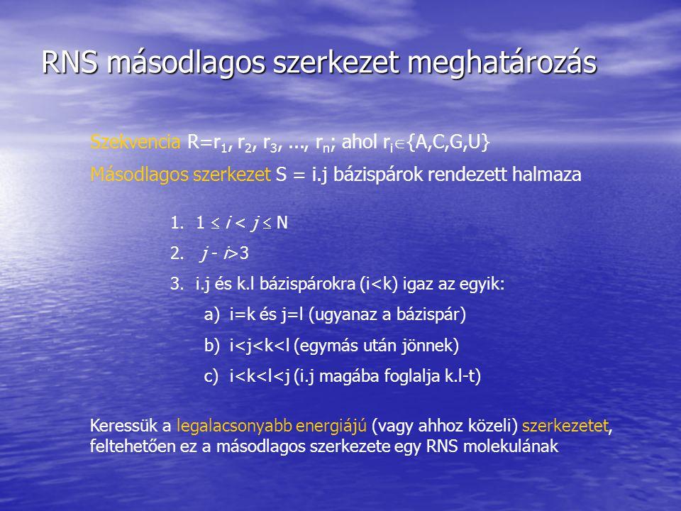 RNS másodlagos szerkezet meghatározás Szekvencia R=r 1, r 2, r 3,..., r n ; ahol r i  {A,C,G,U} Másodlagos szerkezet S = i.j bázispárok rendezett hal