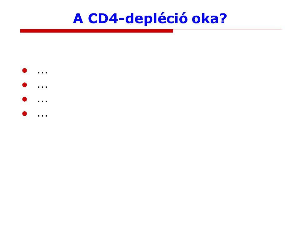 A CD4-depléció oka ...