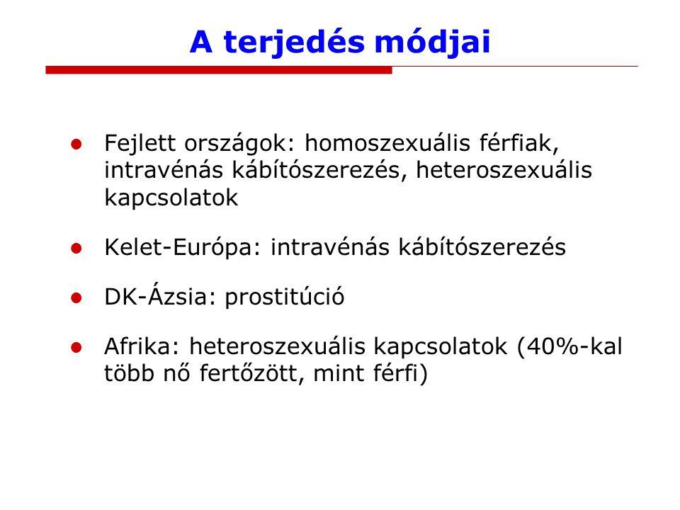 A terjedés módjai Fejlett országok: homoszexuális férfiak, intravénás kábítószerezés, heteroszexuális kapcsolatok Kelet-Európa: intravénás kábítószerezés DK-Ázsia: prostitúció Afrika: heteroszexuális kapcsolatok (40%-kal több nő fertőzött, mint férfi)