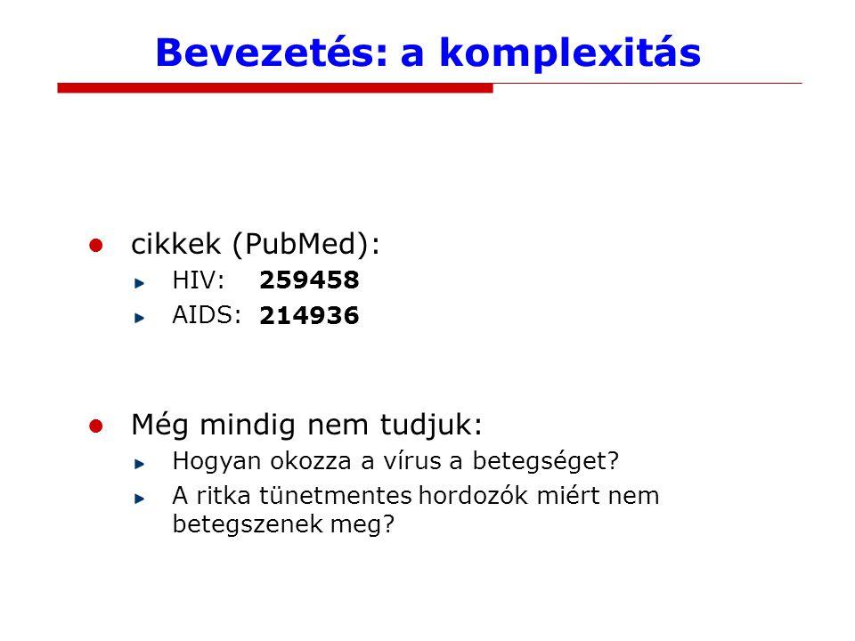 Bevezetés: a komplexitás cikkek (PubMed): HIV: AIDS: 259458 214936 Még mindig nem tudjuk: Hogyan okozza a vírus a betegséget.