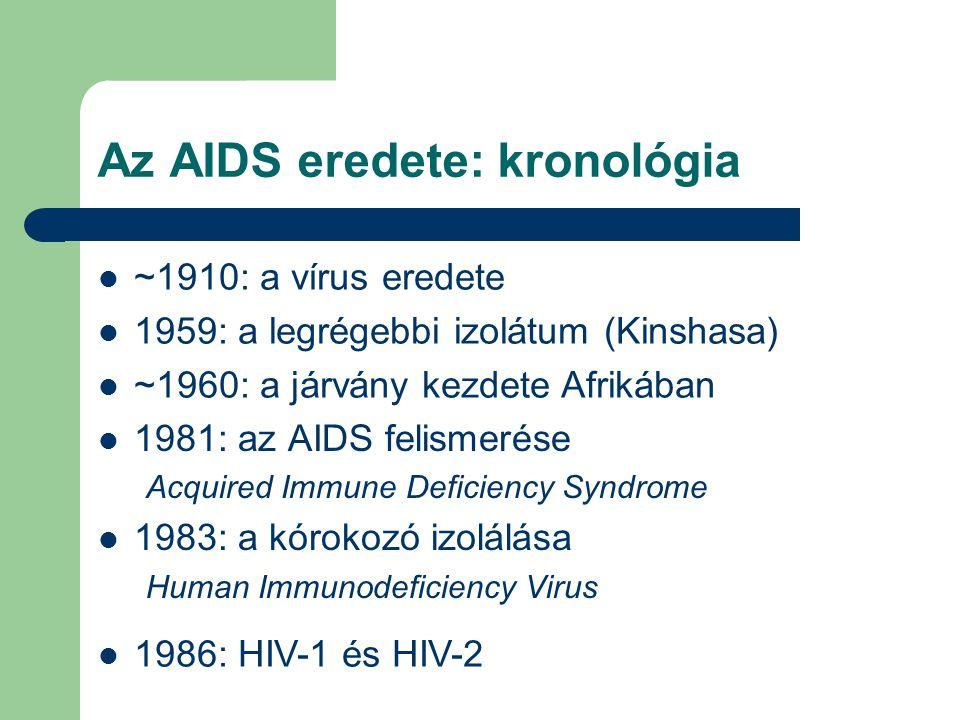 Az AIDS eredete: kronológia 1981: az AIDS felismerése Acquired Immune Deficiency Syndrome 1983: a kórokozó izolálása Human Immunodeficiency Virus ~1910: a vírus eredete 1959: a legrégebbi izolátum (Kinshasa) ~1960: a járvány kezdete Afrikában 1986: HIV-1 és HIV-2