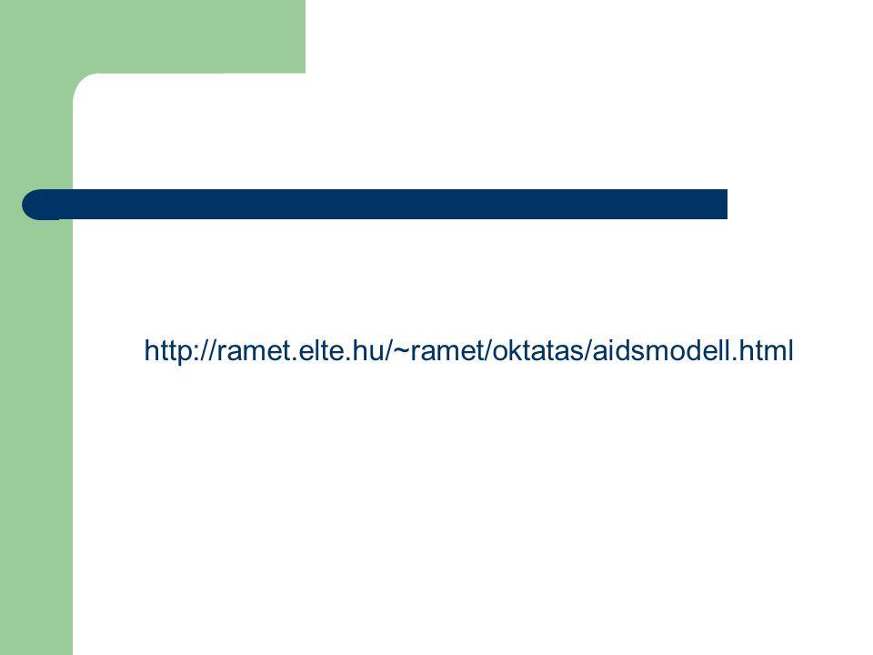 http://ramet.elte.hu/~ramet/oktatas/aidsmodell.html