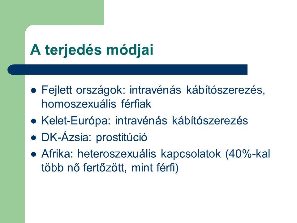 A terjedés módjai Fejlett országok: intravénás kábítószerezés, homoszexuális férfiak Kelet-Európa: intravénás kábítószerezés DK-Ázsia: prostitúció Afrika: heteroszexuális kapcsolatok (40%-kal több nő fertőzött, mint férfi)