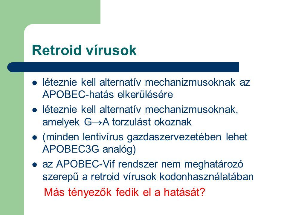 Retroid vírusok léteznie kell alternatív mechanizmusoknak az APOBEC-hatás elkerülésére léteznie kell alternatív mechanizmusoknak, amelyek G  A torzulást okoznak (minden lentivírus gazdaszervezetében lehet APOBEC3G analóg) az APOBEC-Vif rendszer nem meghatározó szerepű a retroid vírusok kodonhasználatában Más tényezők fedik el a hatását