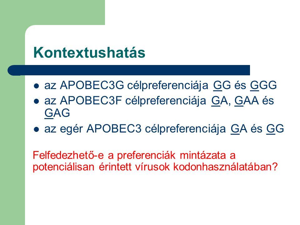 Kontextushatás az APOBEC3G célpreferenciája GG és GGG az APOBEC3F célpreferenciája GA, GAA és GAG az egér APOBEC3 célpreferenciája GA és GG Felfedezhető-e a preferenciák mintázata a potenciálisan érintett vírusok kodonhasználatában