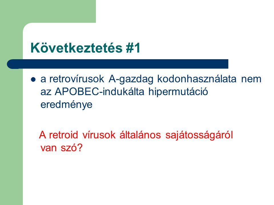Következtetés #1 a retrovírusok A-gazdag kodonhasználata nem az APOBEC-indukálta hipermutáció eredménye A retroid vírusok általános sajátosságáról van szó
