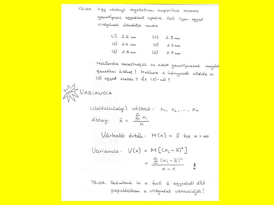 A mennyiségi jellegek öröklődésének módja Sir R.A.