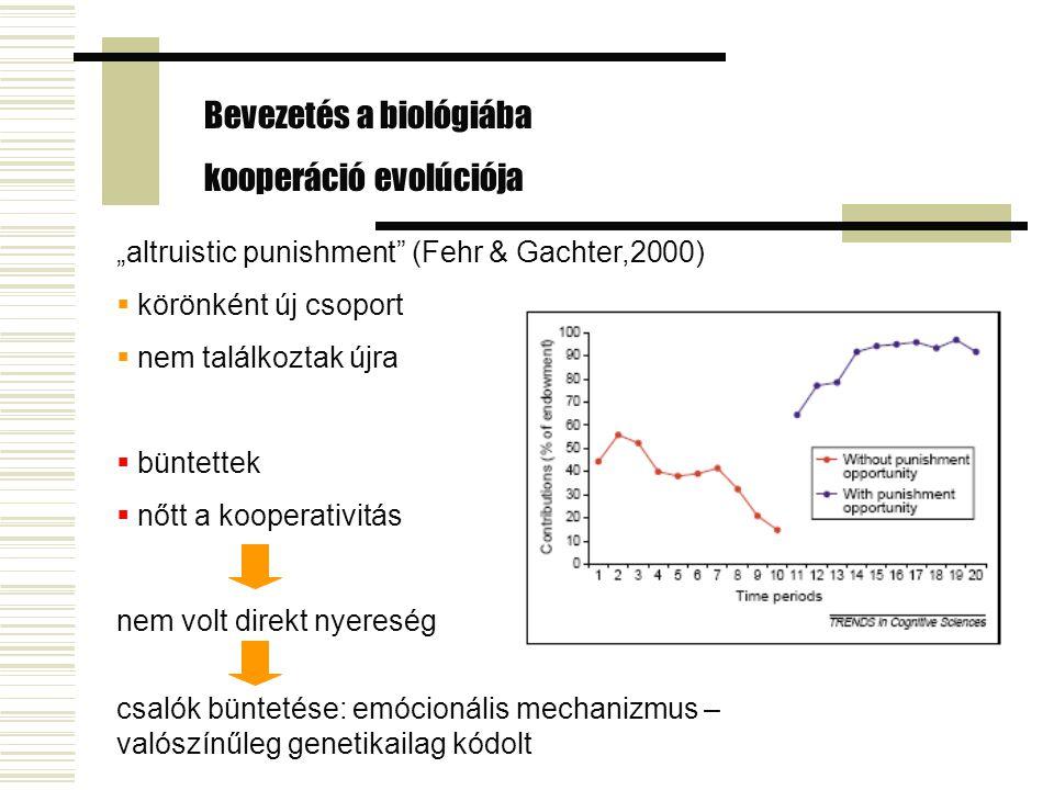 """csalók büntetése: emócionális mechanizmus – valószínűleg genetikailag kódolt Bevezetés a biológiába kooperáció evolúciója """"altruistic punishment (Fehr & Gachter,2000)  körönként új csoport  nem találkoztak újra  büntettek  nőtt a kooperativitás nem volt direkt nyereség"""