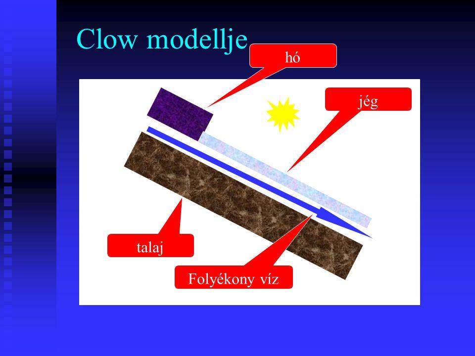 Clow modellje talaj jég hó Folyékony víz