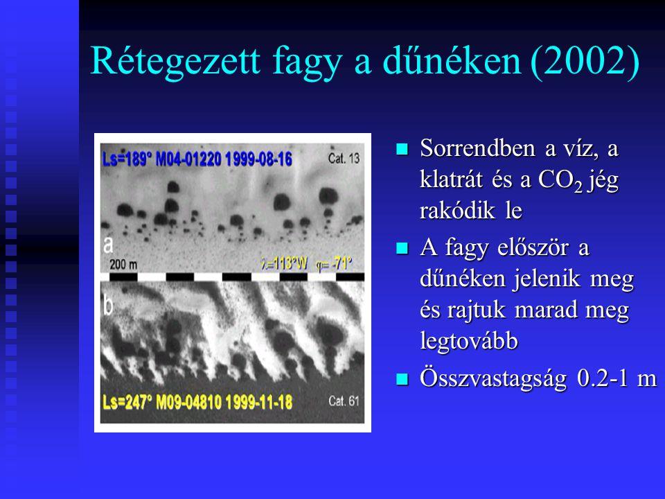 Rétegezett fagy a dűnéken (2002) Sorrendben a víz, a klatrát és a CO 2 jég rakódik le A fagy először a dűnéken jelenik meg és rajtuk marad meg legtovább Összvastagság 0.2-1 m
