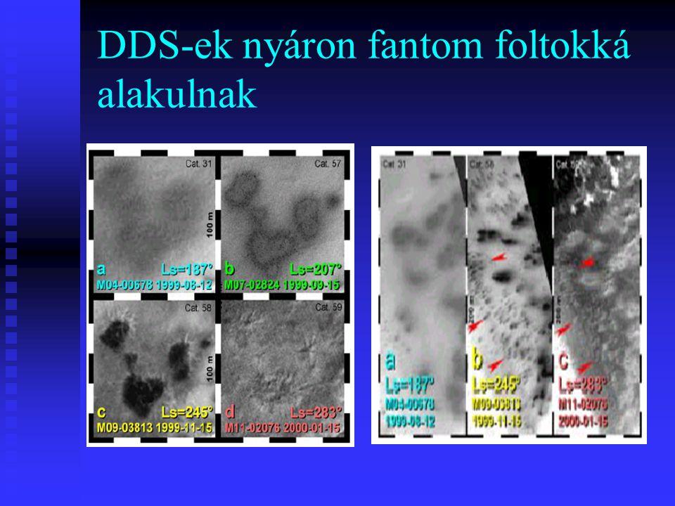 DDS-ek nyáron fantom foltokká alakulnak