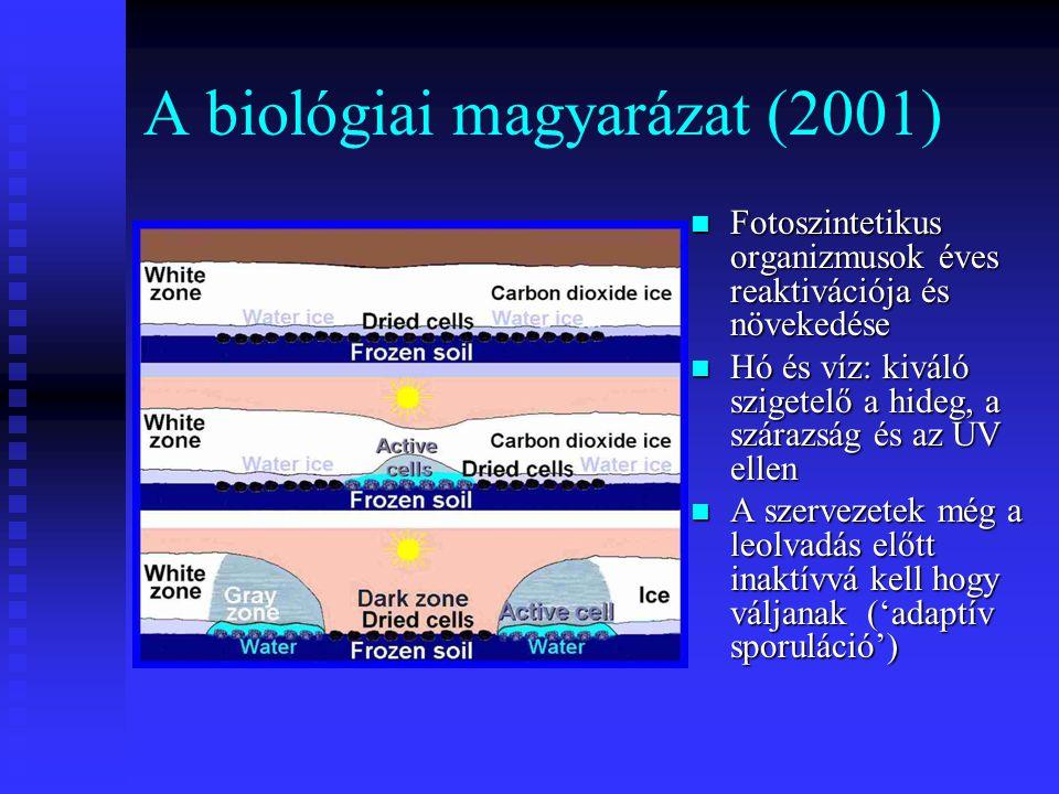 A biológiai magyarázat (2001) Fotoszintetikus organizmusok éves reaktivációja és növekedése Hó és víz: kiváló szigetelő a hideg, a szárazság és az UV ellen A szervezetek még a leolvadás előtt inaktívvá kell hogy váljanak ('adaptív sporuláció')