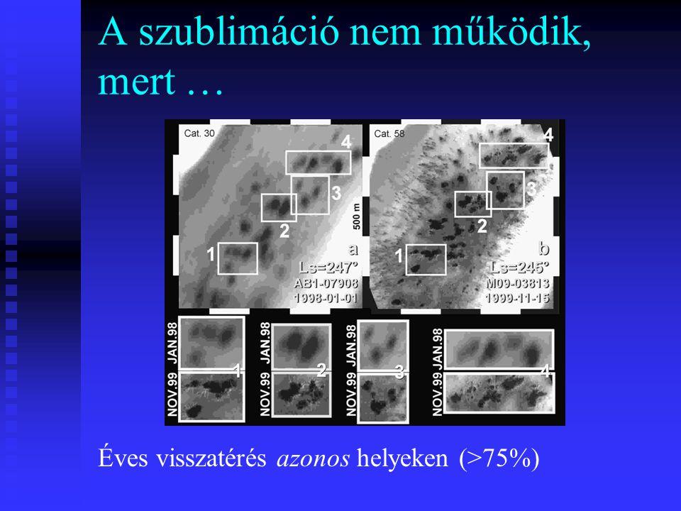 """A szublimáció nem működik, mert … A lejtőn a foltokból """"fonalak erednek Melyek mindig lefelé mutatnak A foltok megnyúltak A gravitáció hat a forma kialakulására"""