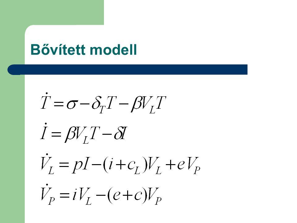 Bővített modell