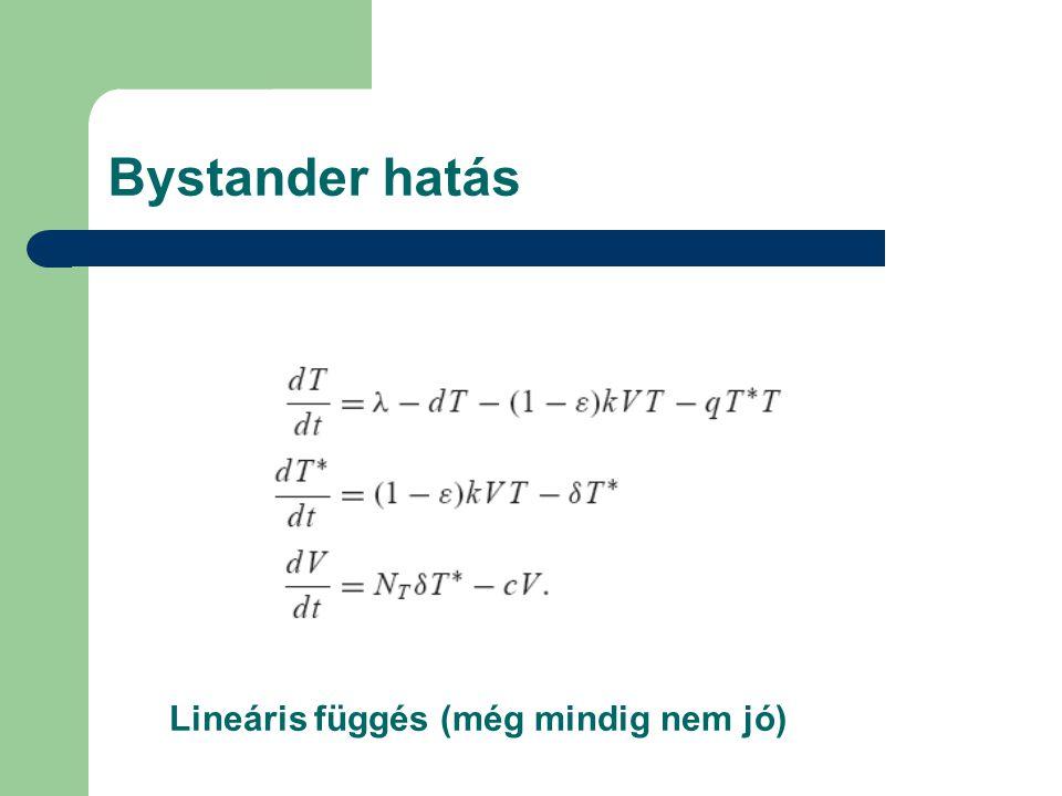 Bystander hatás Lineáris függés (még mindig nem jó)
