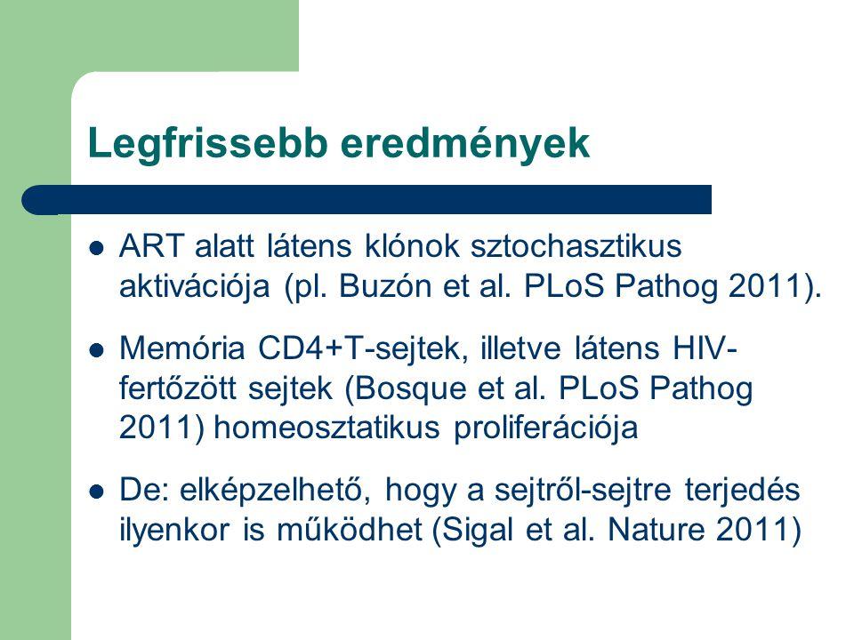 Legfrissebb eredmények ART alatt látens klónok sztochasztikus aktivációja (pl.