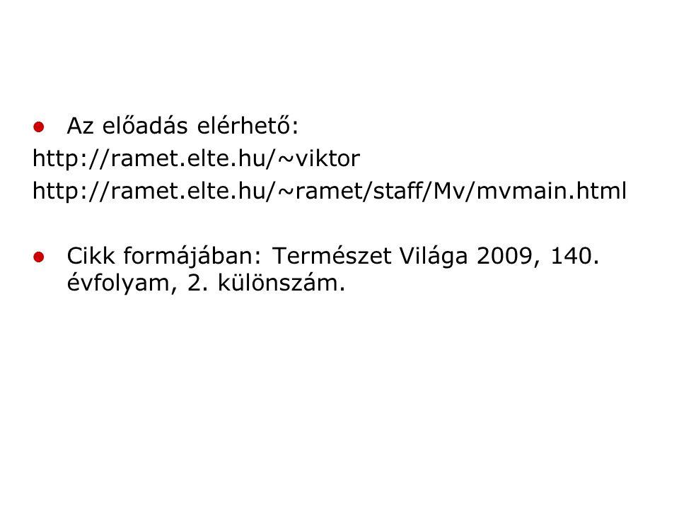 Az előadás elérhető: http://ramet.elte.hu/~viktor http://ramet.elte.hu/~ramet/staff/Mv/mvmain.html Cikk formájában: Természet Világa 2009, 140. évfoly
