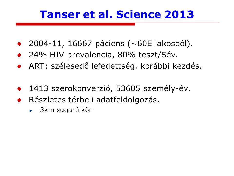 Tanser et al. Science 2013 2004-11, 16667 páciens (~60E lakosból).