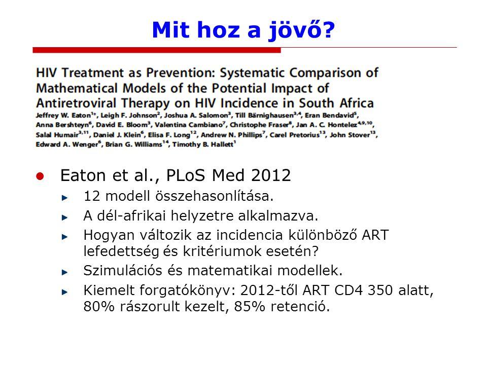 Mit hoz a jövő. Eaton et al., PLoS Med 2012 12 modell összehasonlítása.