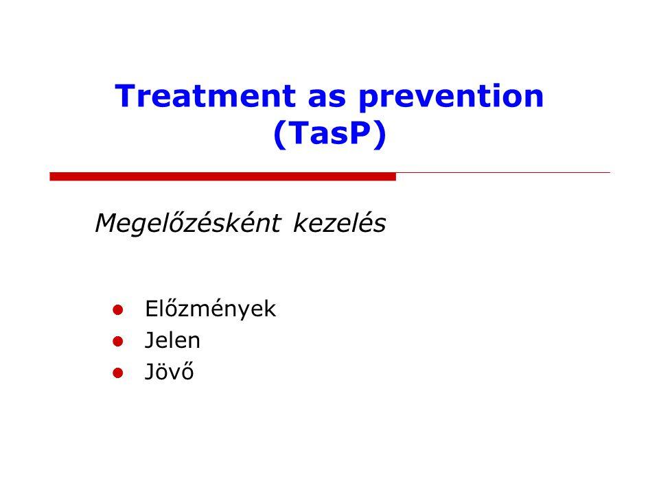Treatment as prevention (TasP) Megelőzésként kezelés Előzmények Jelen Jövő