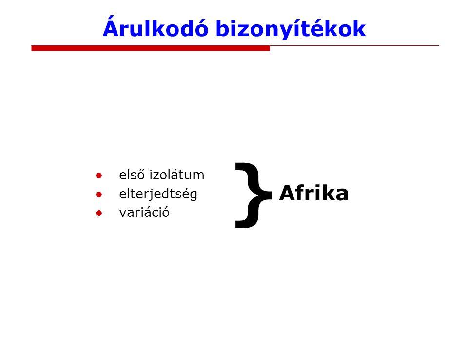 Árulkodó bizonyítékok első izolátum elterjedtség variáció } Afrika
