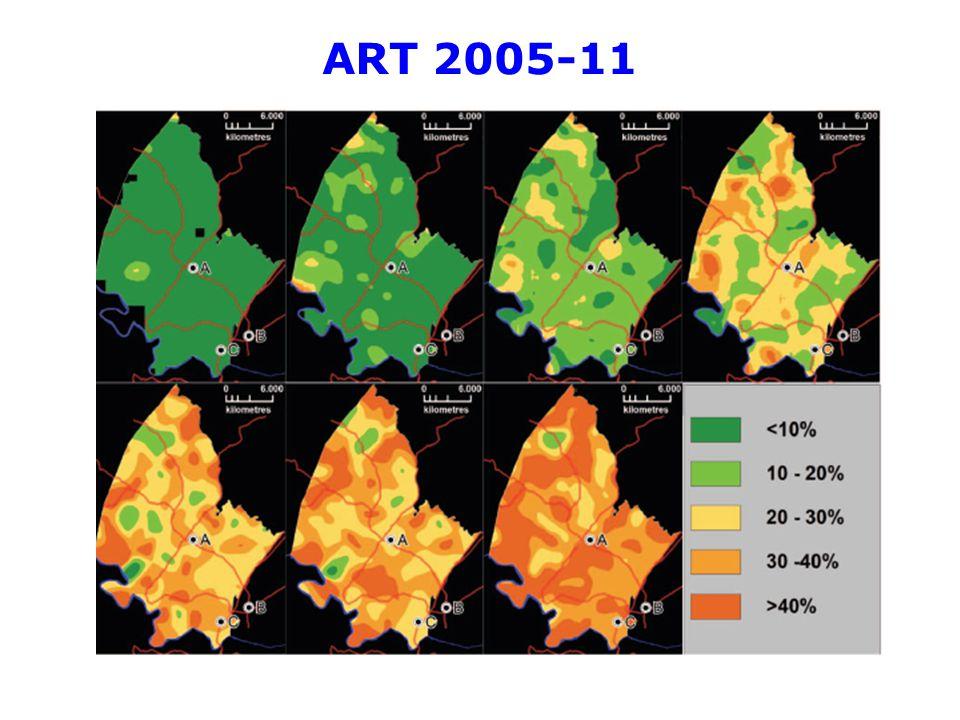 ART 2005-11