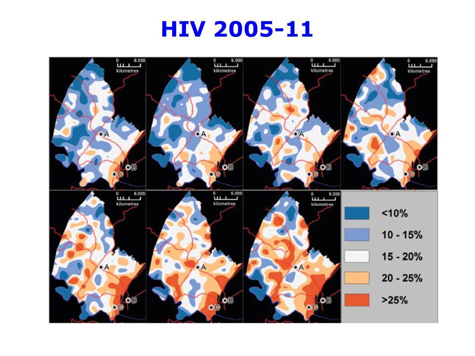 HIV 2005-11