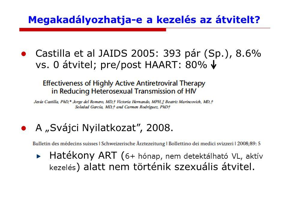 Megakadályozhatja-e a kezelés az átvitelt. Castilla et al JAIDS 2005: 393 pár (Sp.), 8.6% vs.