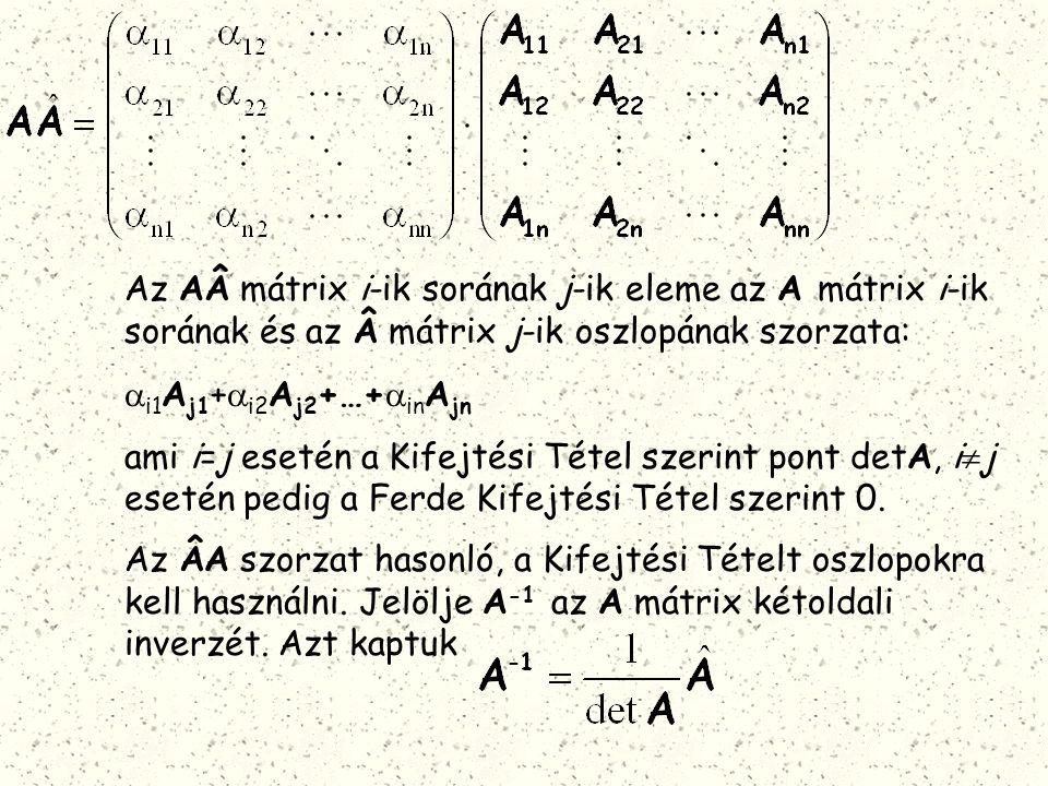 Az Amátrix i-ik sorának j-ik eleme az A mátrix i-ik sorának és az mátrix j-ik oszlopának szorzata:  i1 A j1 +  i2 A j2 +…+  in A jn ami i=j ese