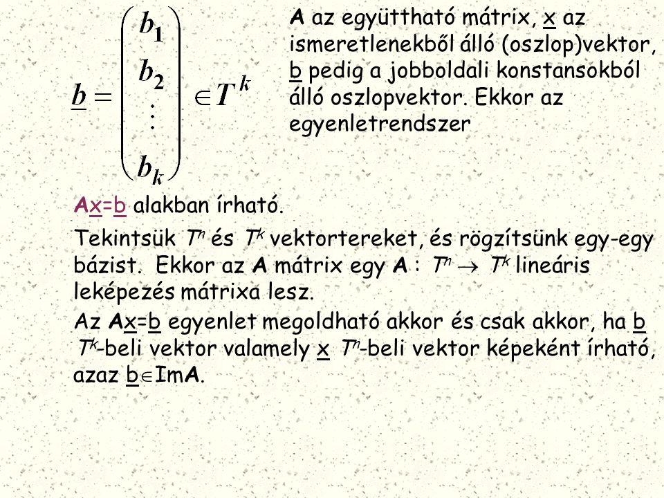 A az együttható mátrix, x az ismeretlenekből álló (oszlop)vektor, b pedig a jobboldali konstansokból álló oszlopvektor. Ekkor az egyenletrendszer Ax=b