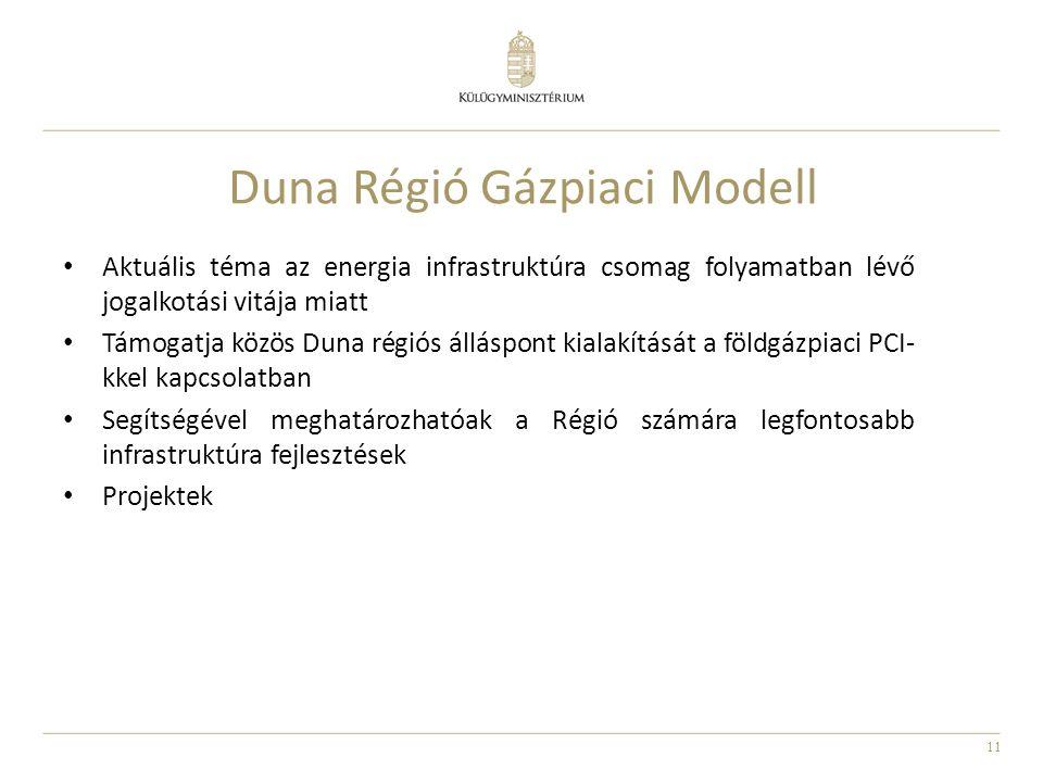 11 Duna Régió Gázpiaci Modell Aktuális téma az energia infrastruktúra csomag folyamatban lévő jogalkotási vitája miatt Támogatja közös Duna régiós áll