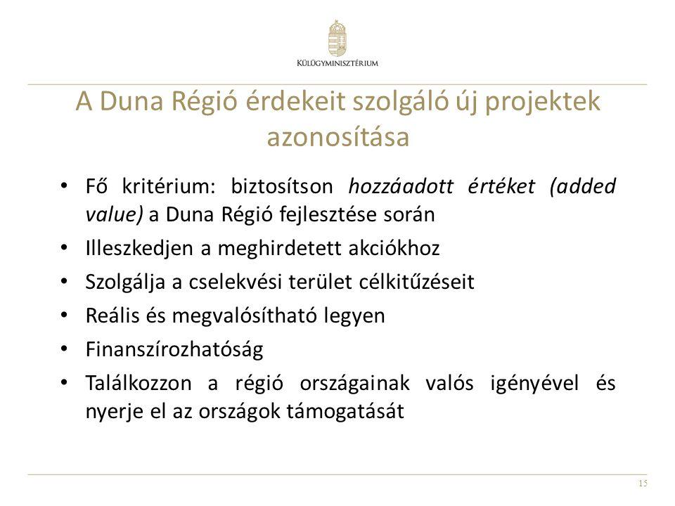15 Fő kritérium: biztosítson hozzáadott értéket (added value) a Duna Régió fejlesztése során Illeszkedjen a meghirdetett akciókhoz Szolgálja a cselekv