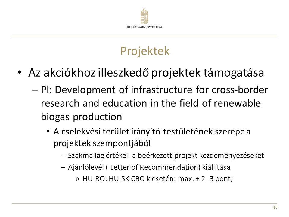 16 Az akciókhoz illeszkedő projektek támogatása – Pl: Development of infrastructure for cross-border research and education in the field of renewable