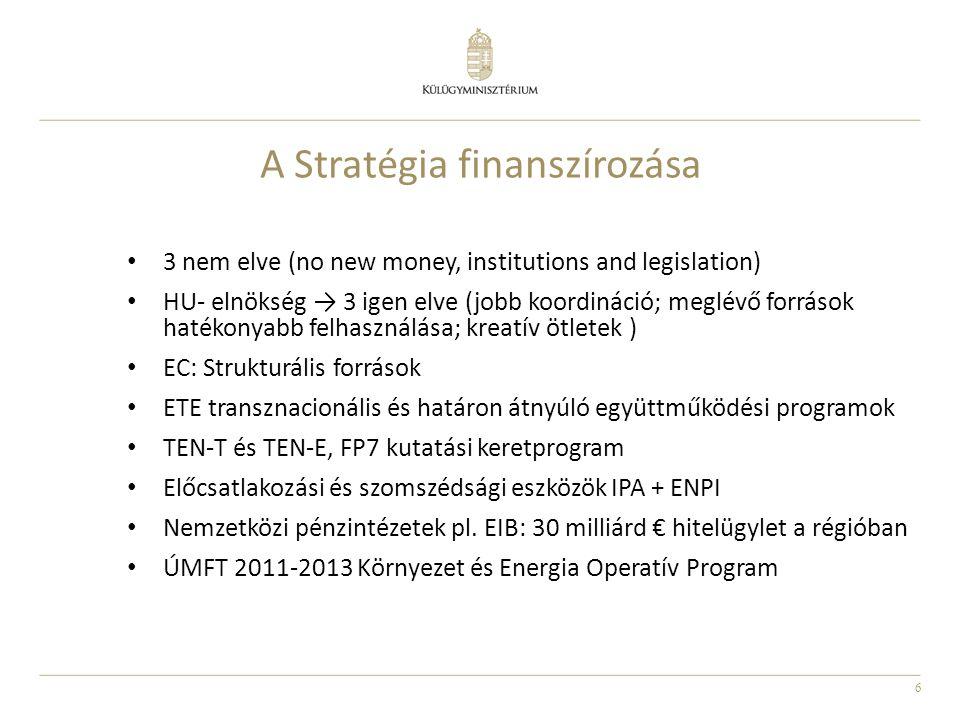 6 A Stratégia finanszírozása 3 nem elve (no new money, institutions and legislation) HU- elnökség → 3 igen elve (jobb koordináció; meglévő források ha