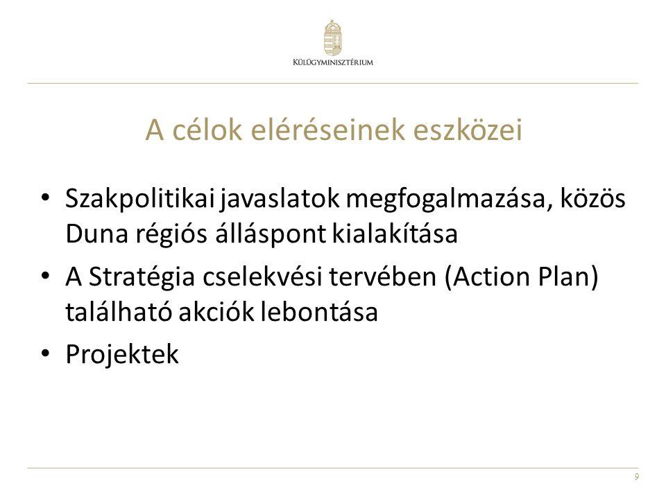 9 A célok eléréseinek eszközei Szakpolitikai javaslatok megfogalmazása, közös Duna régiós álláspont kialakítása A Stratégia cselekvési tervében (Actio