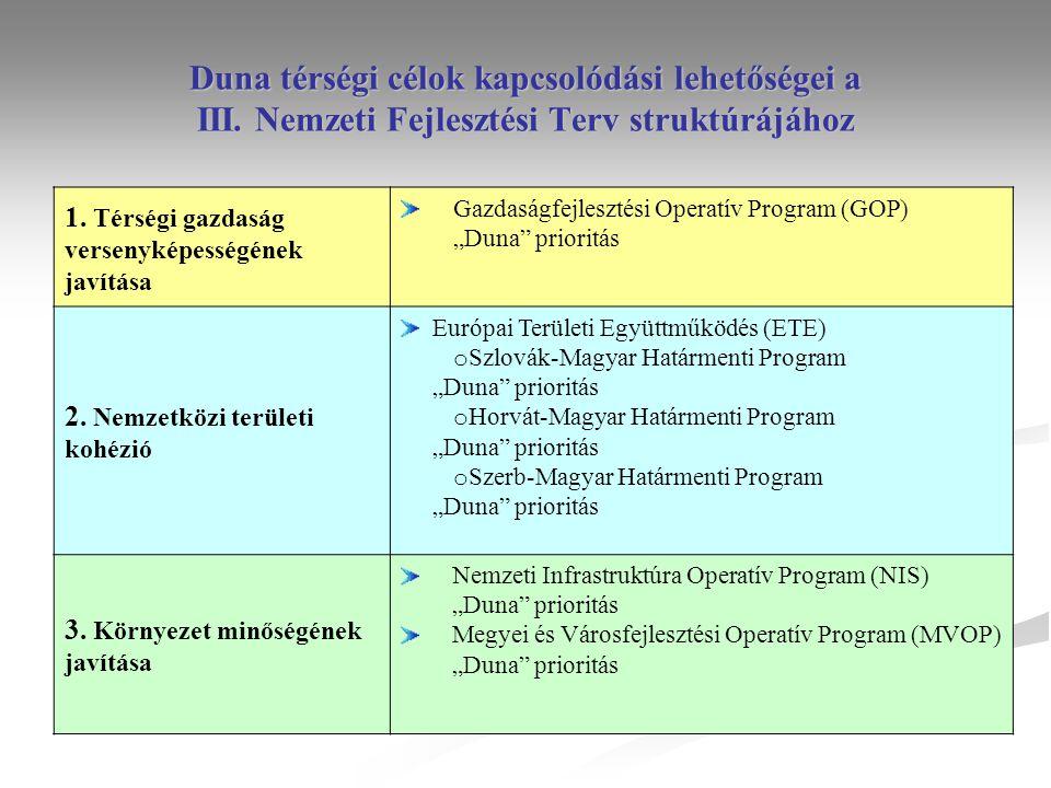 Duna térségi célok kapcsolódási lehetőségei a III.