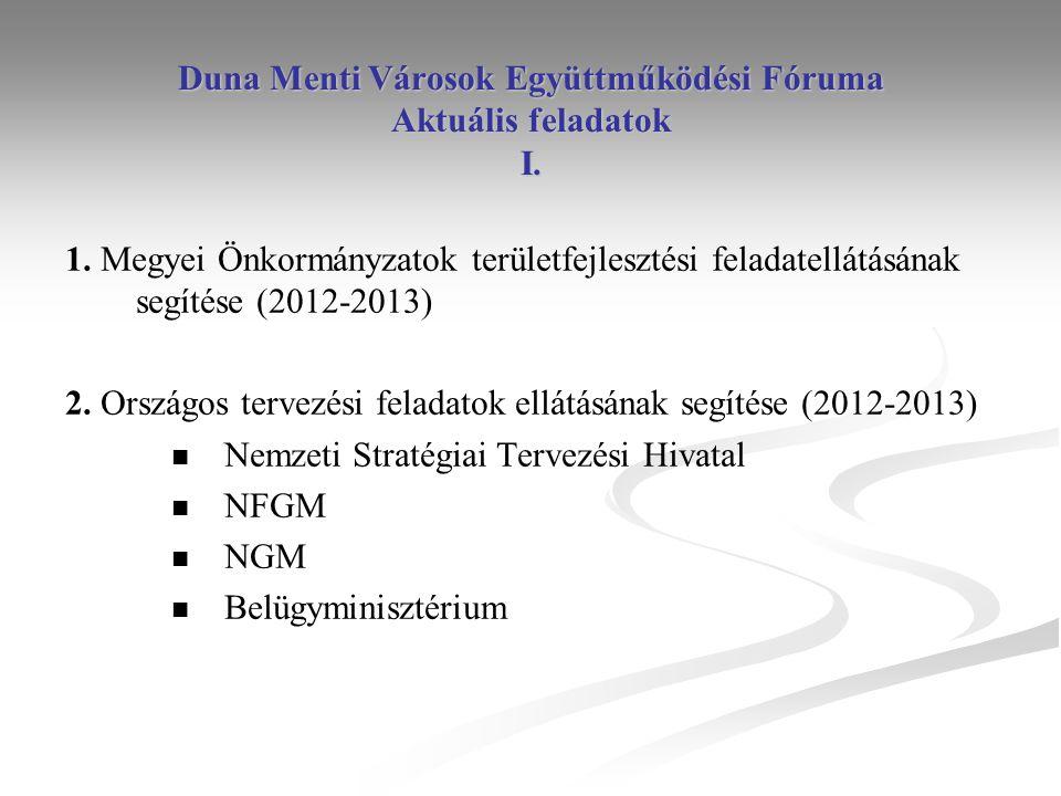Duna Menti Városok Együttműködési Fóruma Aktuális feladatok I.