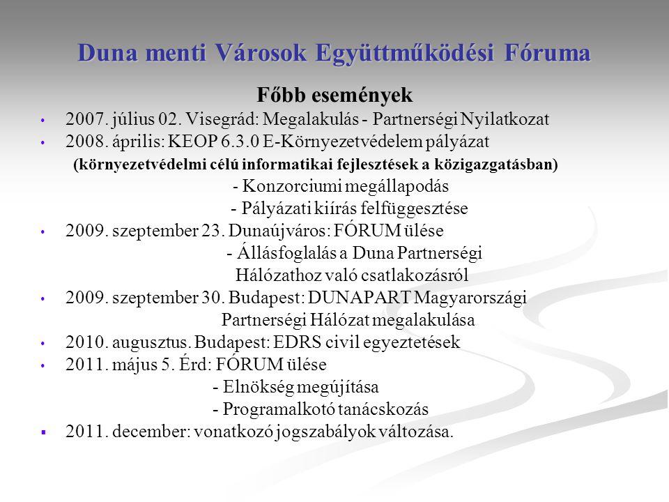Duna menti Városok Együttműködési Fóruma Főbb események 2007.