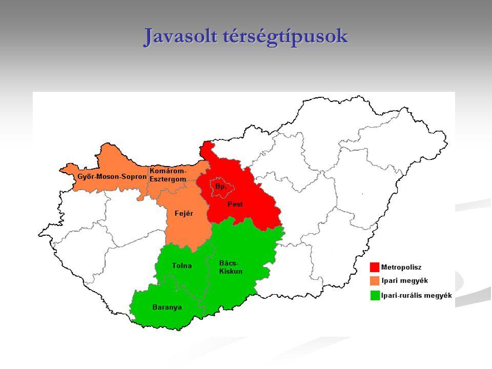 A Duna-menti megyék részesedése Magyarországon I.