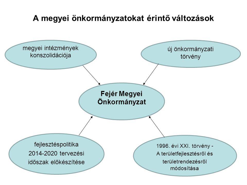 Az új önkormányzati törvény szabályozásai 27.