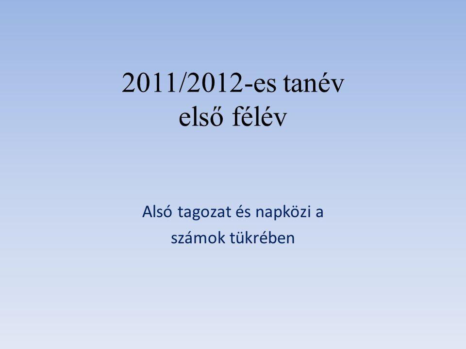 2011/2012-es tanév első félév Alsó tagozat és napközi a számok tükrében