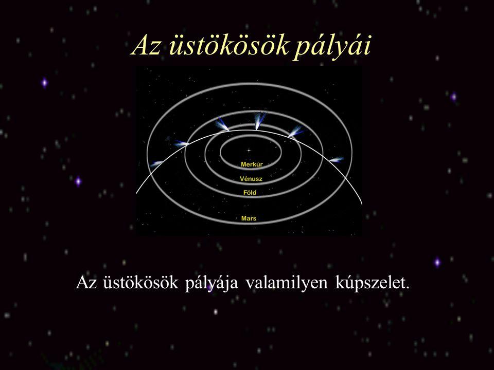 Honnan jönnek az üstökösök? Többnyire a Plútó pályáján túlról, 40-50000 Cse távolságról. /1Cse = 149,6 millió Km/ Az üstökösök által formált gyűrűs al