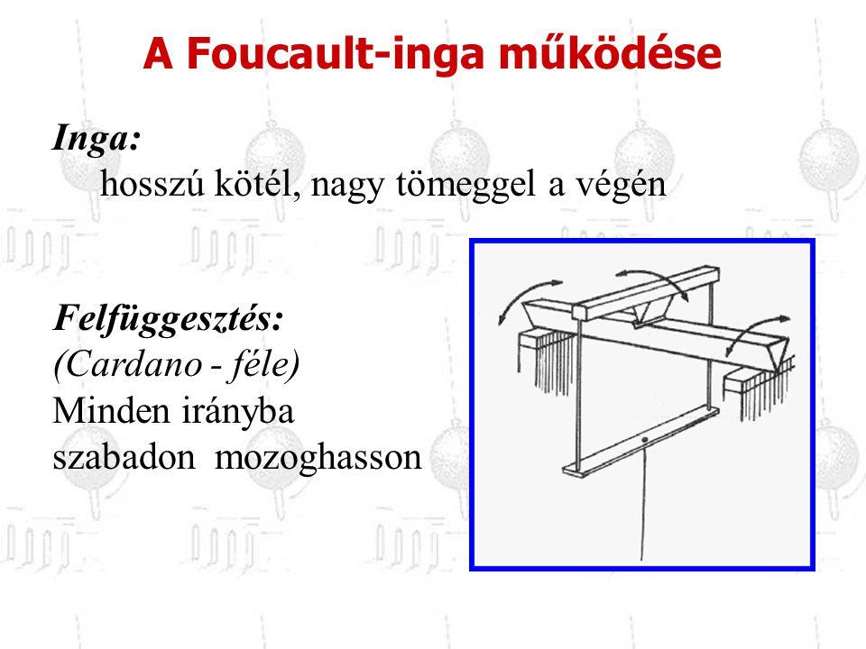 A Foucault-inga működése Felfüggesztés: (Cardano - féle) Minden irányba szabadon mozoghasson Inga: hosszú kötél, nagy tömeggel a végén