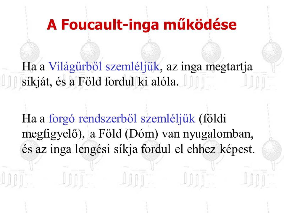 A Foucault-inga működése Ha a Világűrből szemléljük, az inga megtartja síkját, és a Föld fordul ki alóla. Ha a forgó rendszerből szemléljük (földi meg